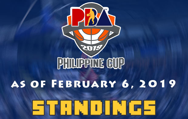 PBA Standings: As Of February 6, 2019